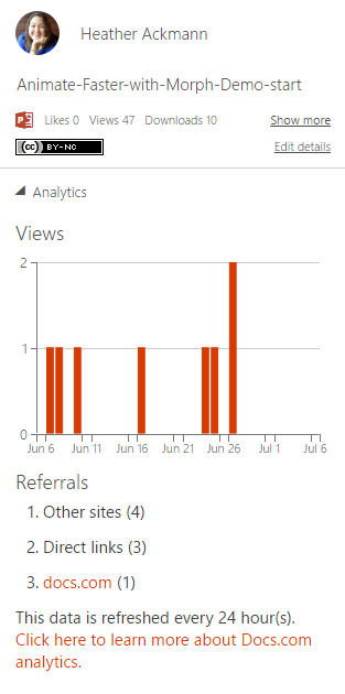 Docs.com Analytics