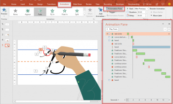 PowerPoint Animation in Plain and Simple English
