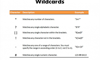 Microsoft Access Wildcards